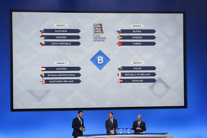 Gruppindelningen i Uefa Nations League division B.