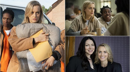 intgen, Oitnb,  Orange is the new black, Fängelse